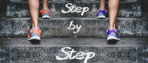 業務効率化を行うための7つのステップ